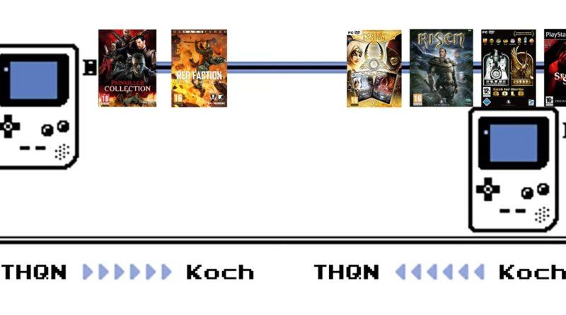 thq nordic - kochmedia - exchange