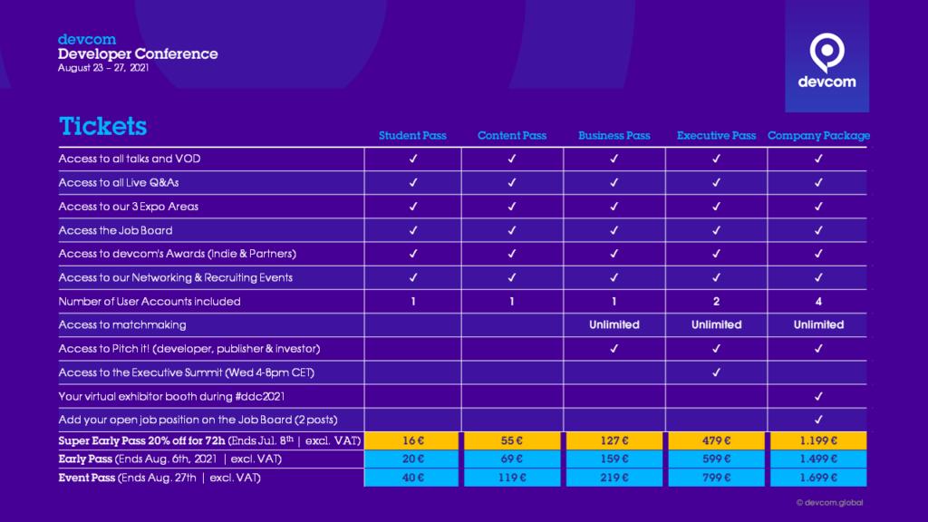 ddc2021 - Ticket Matrix